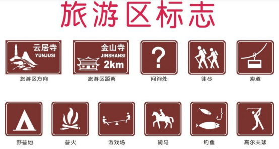 旅游区标志