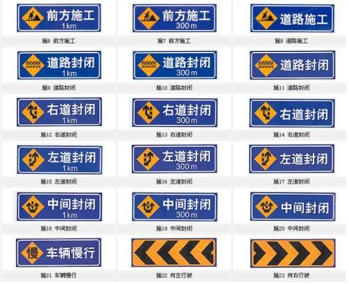 道路施工安全指示牌
