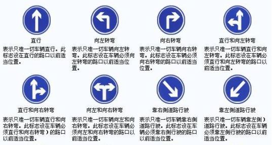 指示标志牌